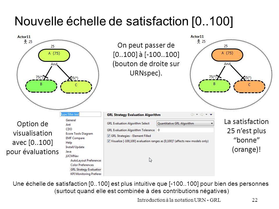 Nouvelle échelle de satisfaction [0..100]